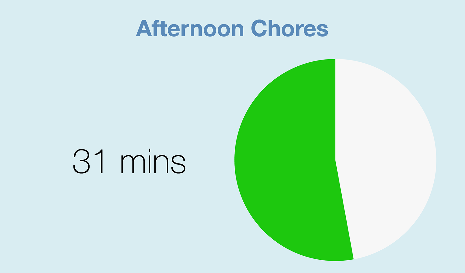 Chore Timer screenshot